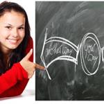 El cambio comienza en tí: los 7 Principios Gestálticos